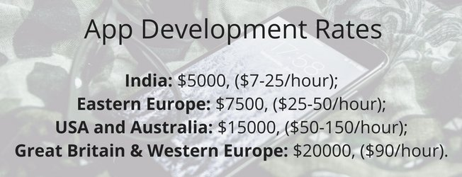 app development rates