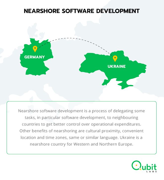 what is nearshore software development