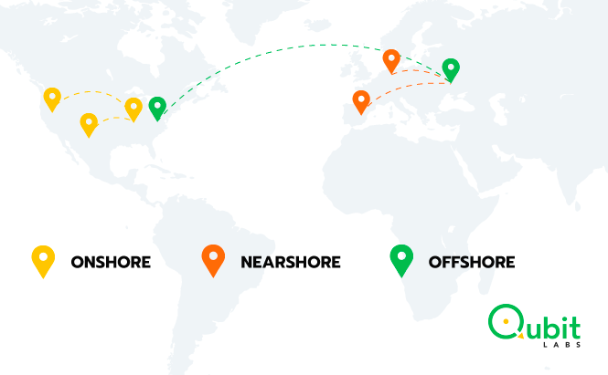 What is Onshore Nearshore Offshore