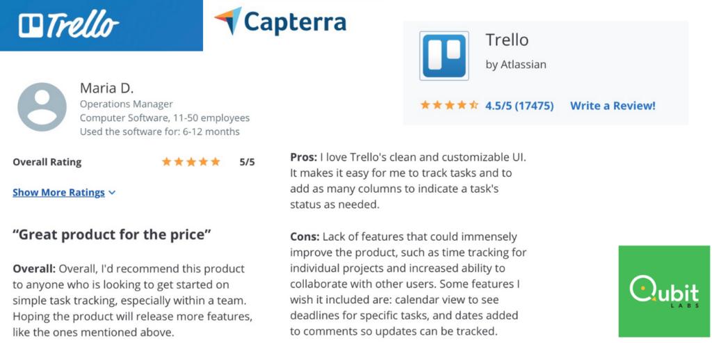 trello time managememt app reviews