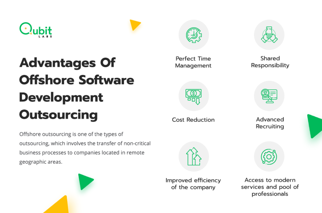 Advantages Of Offshore Software Development Outsourcing