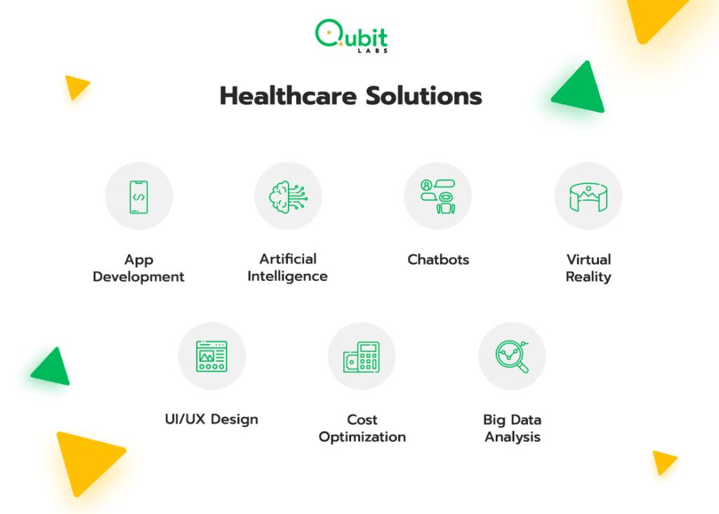Healthcare Software Development Solutions