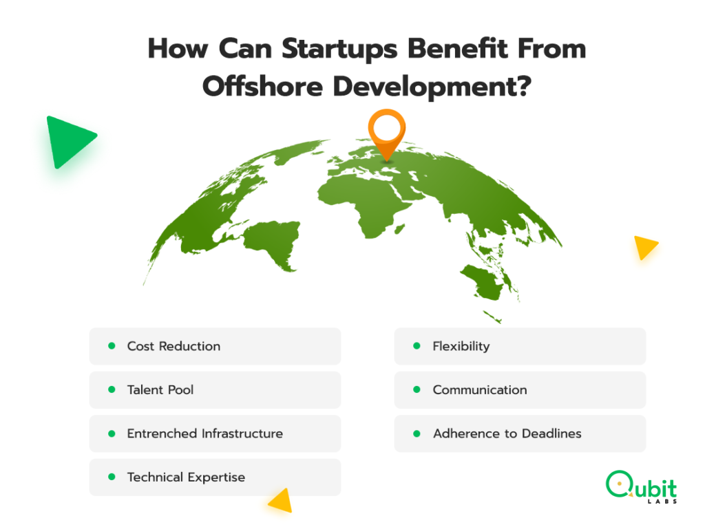 How Can Startups Benefit From Offshore Development