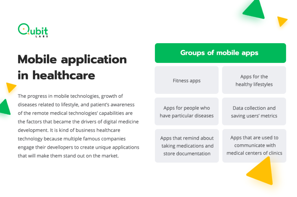 Mobile applications in healthcare
