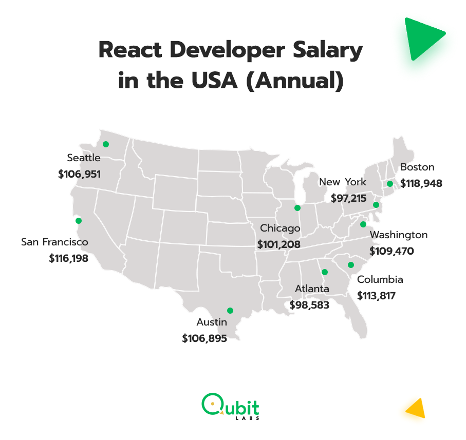 React_Developer Salary in the USA