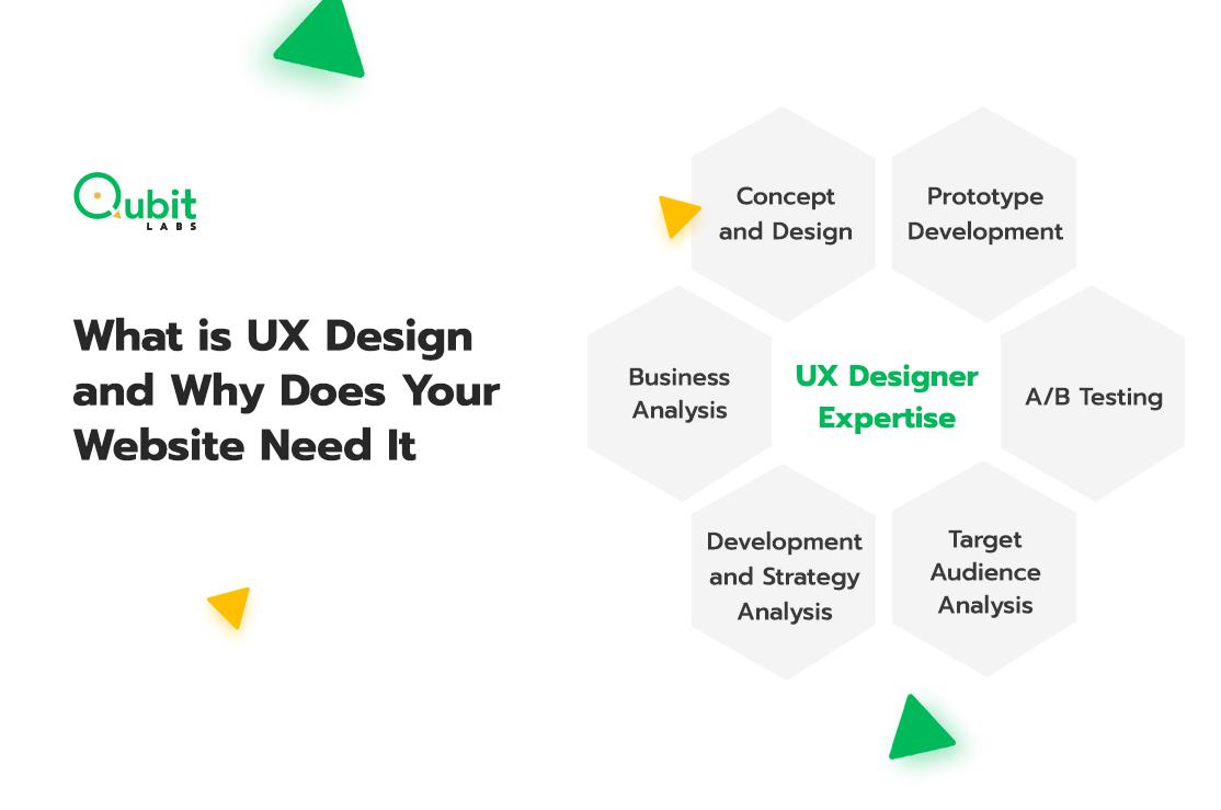 UX Designer Expertise