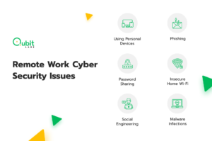 Remote Work Cyber Security Issues