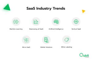 SaaS Industry Trends