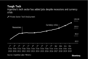 recession and jobs