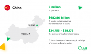 China IT outsourcing