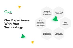 Vue technology