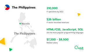 Philippines IT outsourcing