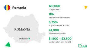 Romania IT Outsourcing