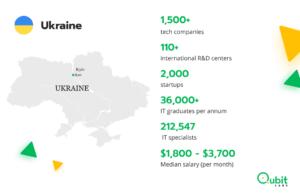 Ukraine IT Oursourcing